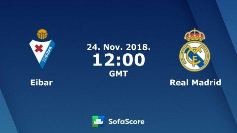 ae1fc350 Santiago Solari led lørdag sit første nederlag som Real Madrid-træner, og  han erkender blankt, at Eibar-spillerne leverede den bedste præstation på  dagen.